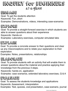 By the time students get to middle school and high school, they tend to have a lot of science misconceptions. Therefore, it's extremely important for elementary science teachers to teach science well early on. Our guest blogger recommends using inquiry-based learning for teaching science and shares the 5 E's of this in this post.